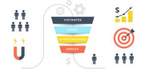 O segredo do Inbound Marketing para atrair clientes